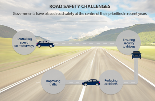 Road Safety Challenges